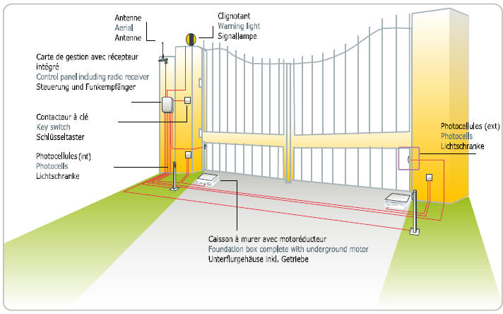 Shark_6 proteco uk shark swing gate kits electric gate wiring diagram at reclaimingppi.co